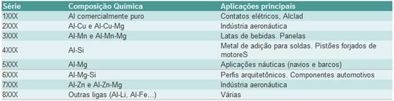 ligas aluminio mecanicas hyspex blog